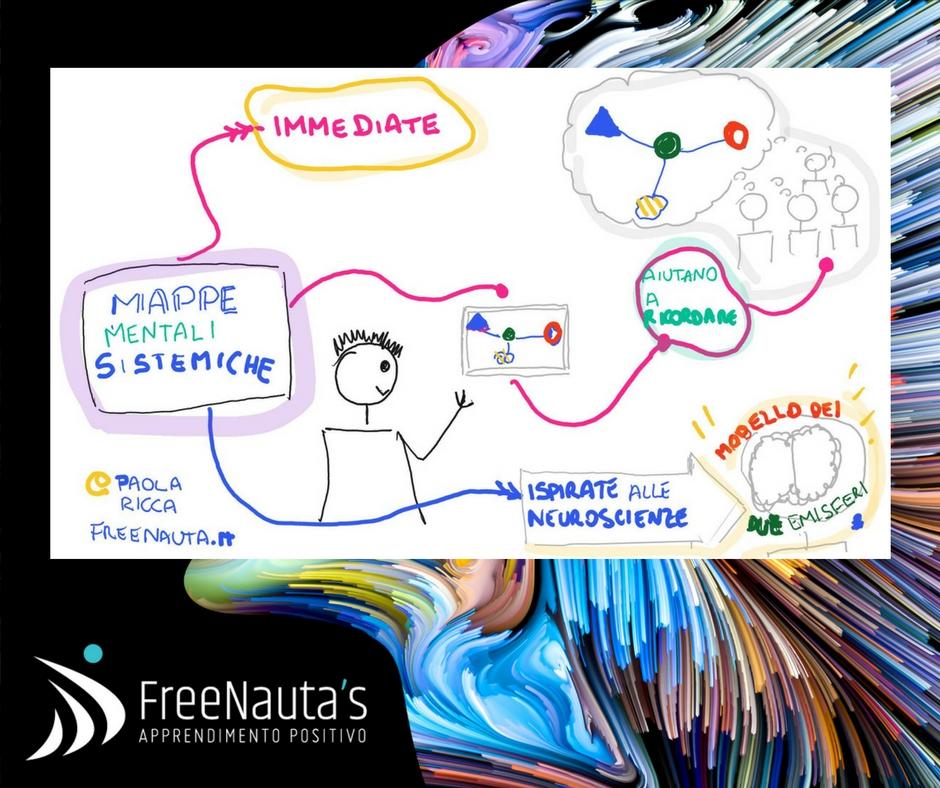 mappe-sistemiche-freenauta