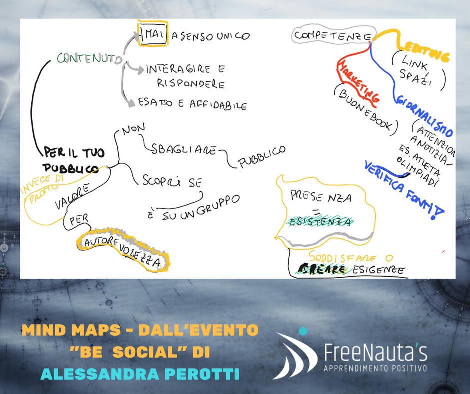 mappe sistemiche freenauta